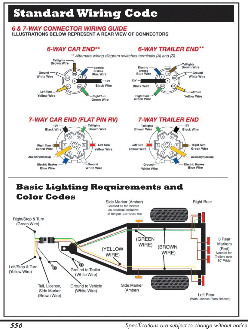 7Way Trailer Wiring Diagram On Wiringguides Jpg Within 6 Way Plug At - 7 Pin Trailer Connector Wiring Diagram