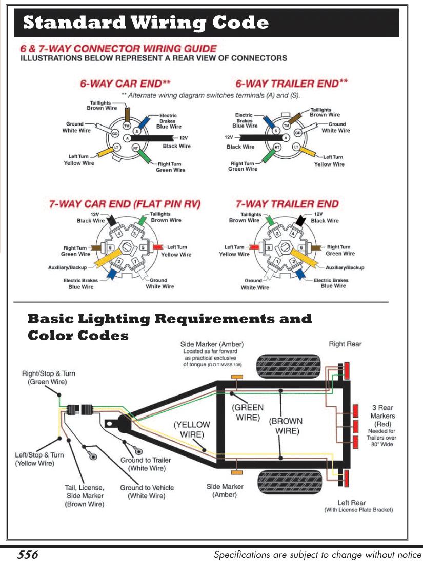7Way Trailer Wiring Diagram On Wiringguides Jpg Within 6 Way Plug At - 7 Pin Trailer Connector Wiring Diagram