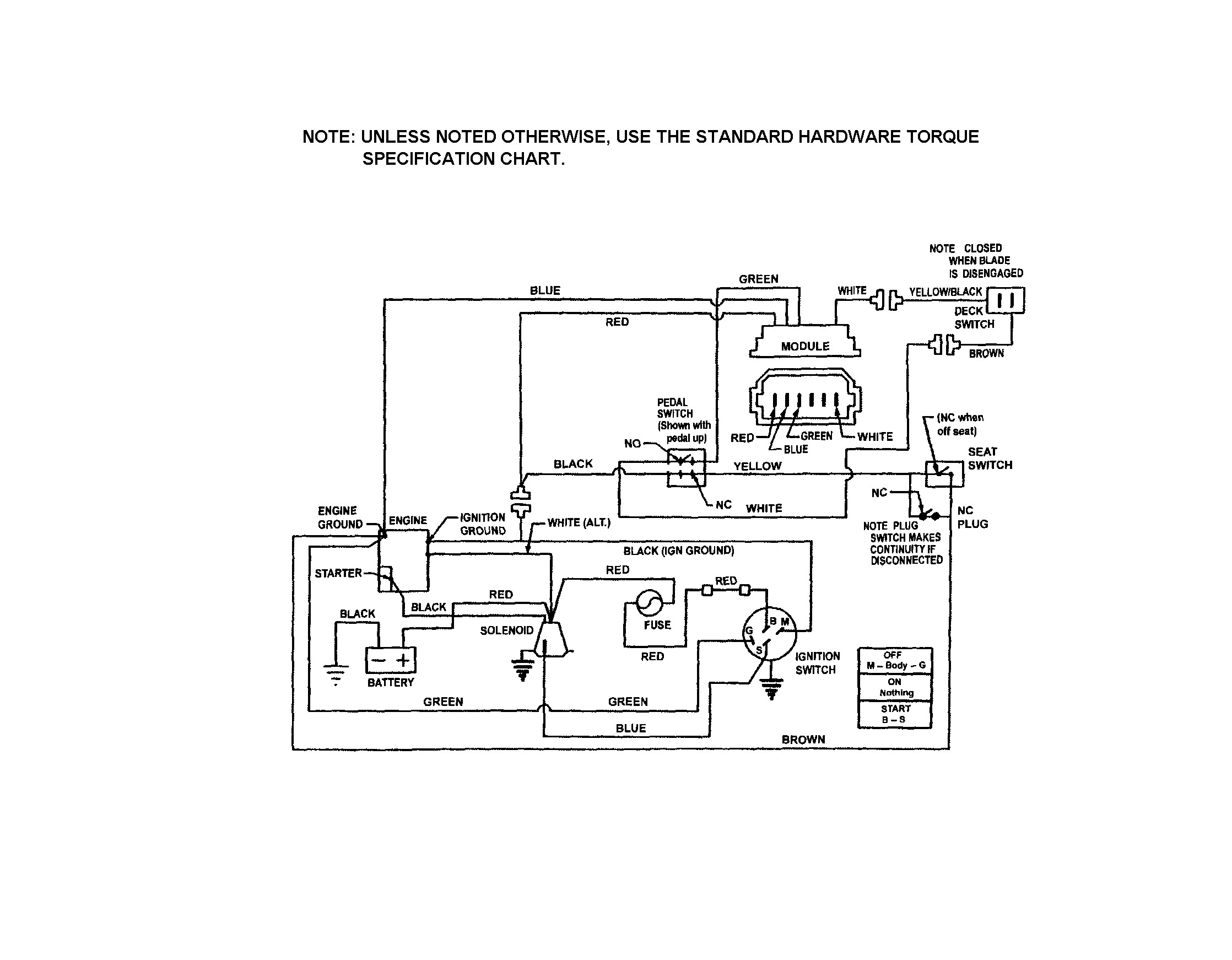 8 Hp Briggs Coil Wiring Diagram Free Picture | Wiring Diagram - Briggs And Stratton Magneto Wiring Diagram