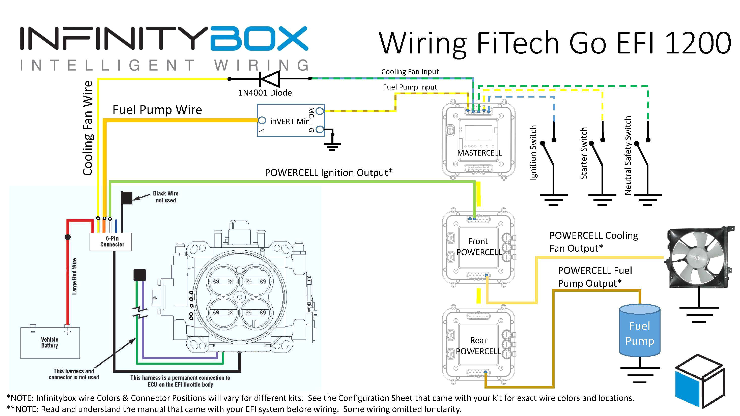 8 Pin Cdi Wiring Diagram | Wiring Library - 5 Pin Cdi Box Wiring Diagram