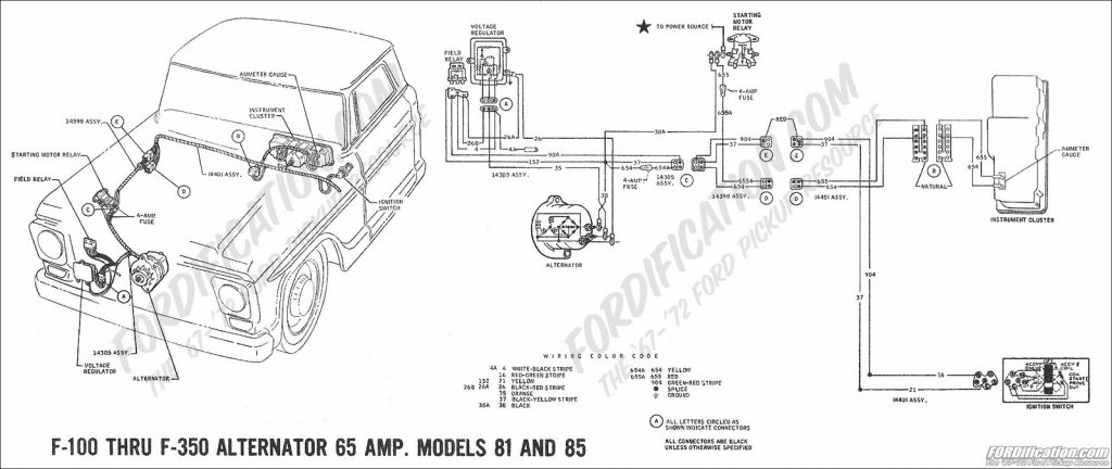 Fabulous 72 Ford Wiring Diagrams Starter Basic Electronics Wiring Diagram Wiring Digital Resources Ntnesshebarightsorg