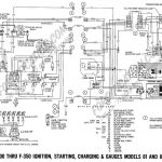 81 Ford F100 Wiring Diagram   Wiring Diagram Data Oreo   Ford Starter Solenoid Wiring Diagram