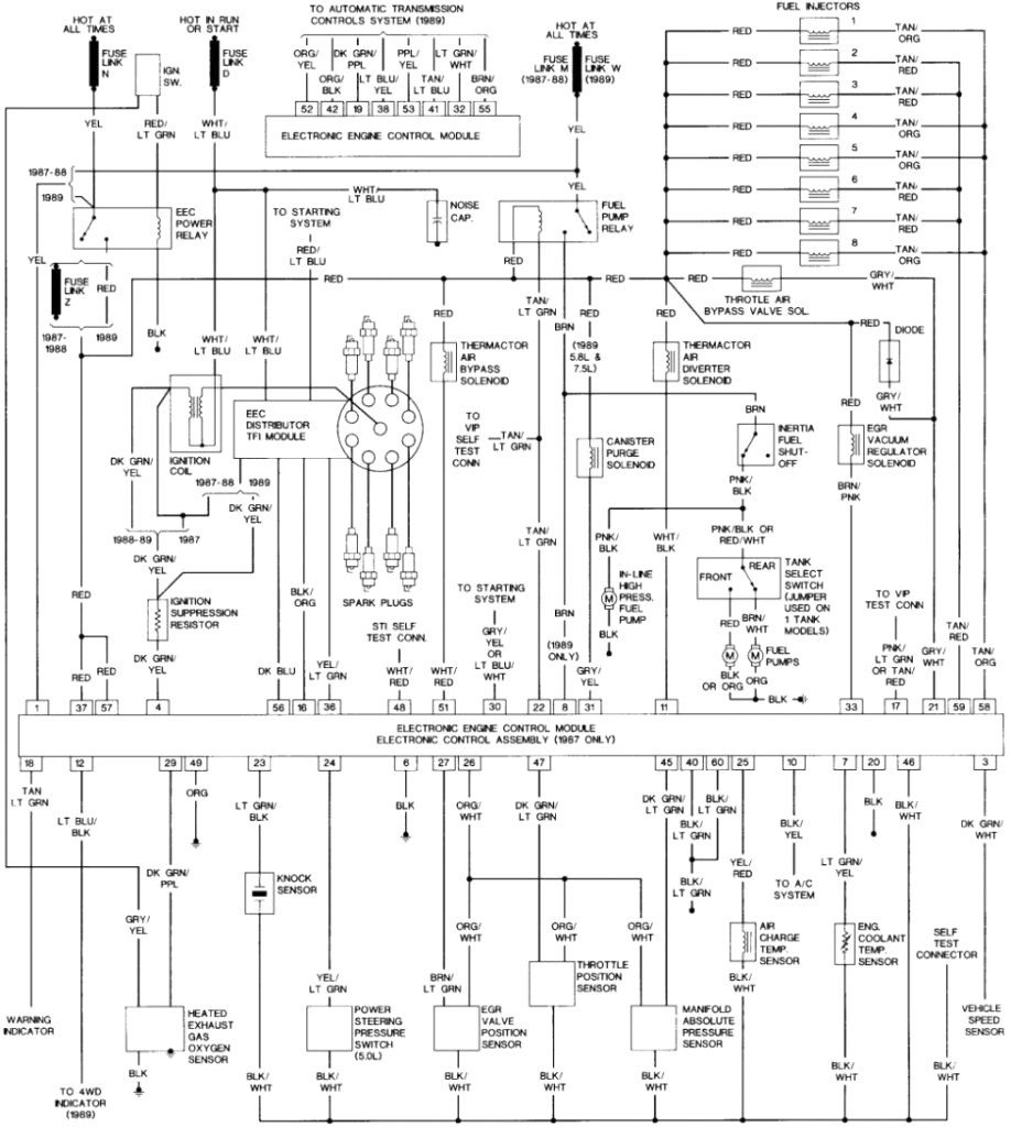 1987 Ford Wiring Diagrams Wiring Diagram Library