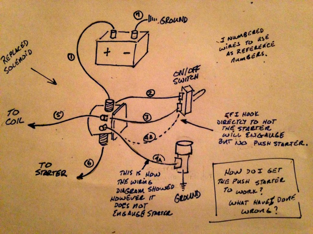 Brilliant Starter Solenoid Wiring Diagram Ford Wirings Diagram Wiring Cloud Oideiuggs Outletorg