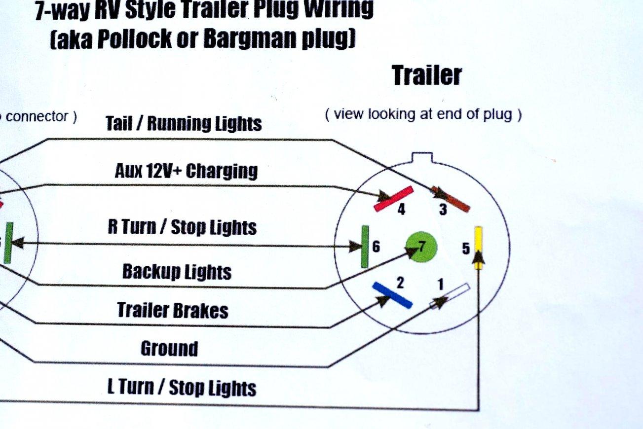 9 Pin Trailer Wiring Diagram - Wiring Diagrams Thumbs - 7 Blade Trailer Wiring Diagram