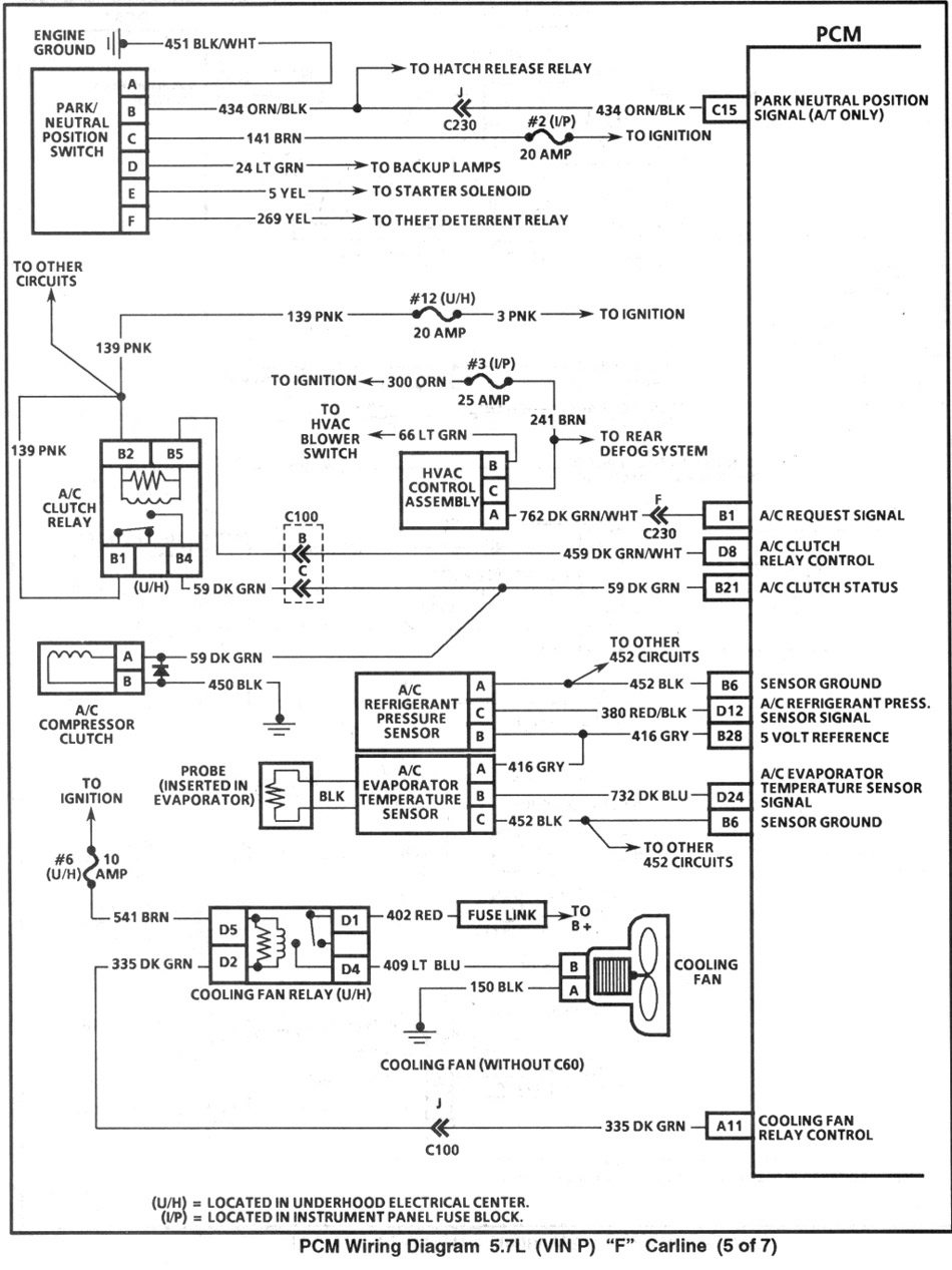 95 Z28 Pcm Wiring Diagram | Wiring Library - 4L60E Wiring Harness Diagram