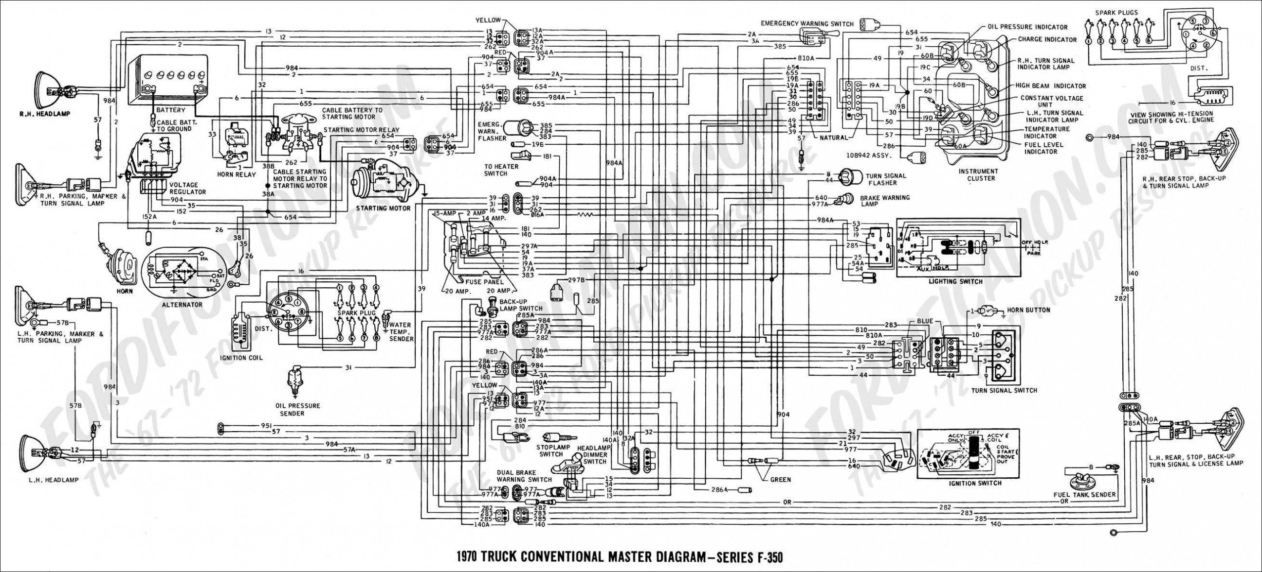 96 F250 Wiring Diagram - Free Wiring Diagram For You • - 7.3 Powerstroke Wiring Diagram
