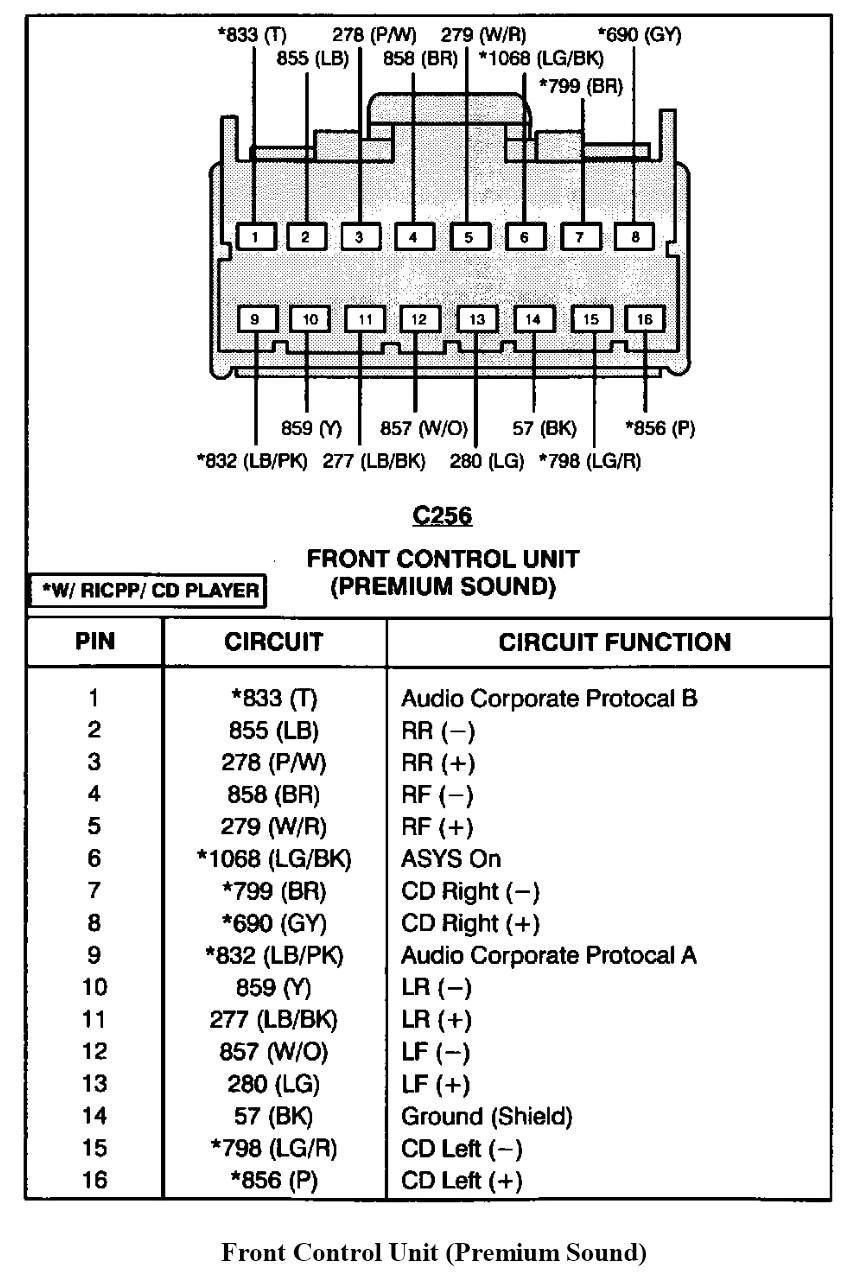 96 Ford Ranger Radio Wiring Diagram | Manual E-Books - 2000 Jeep Grand Cherokee Radio Wiring Diagram