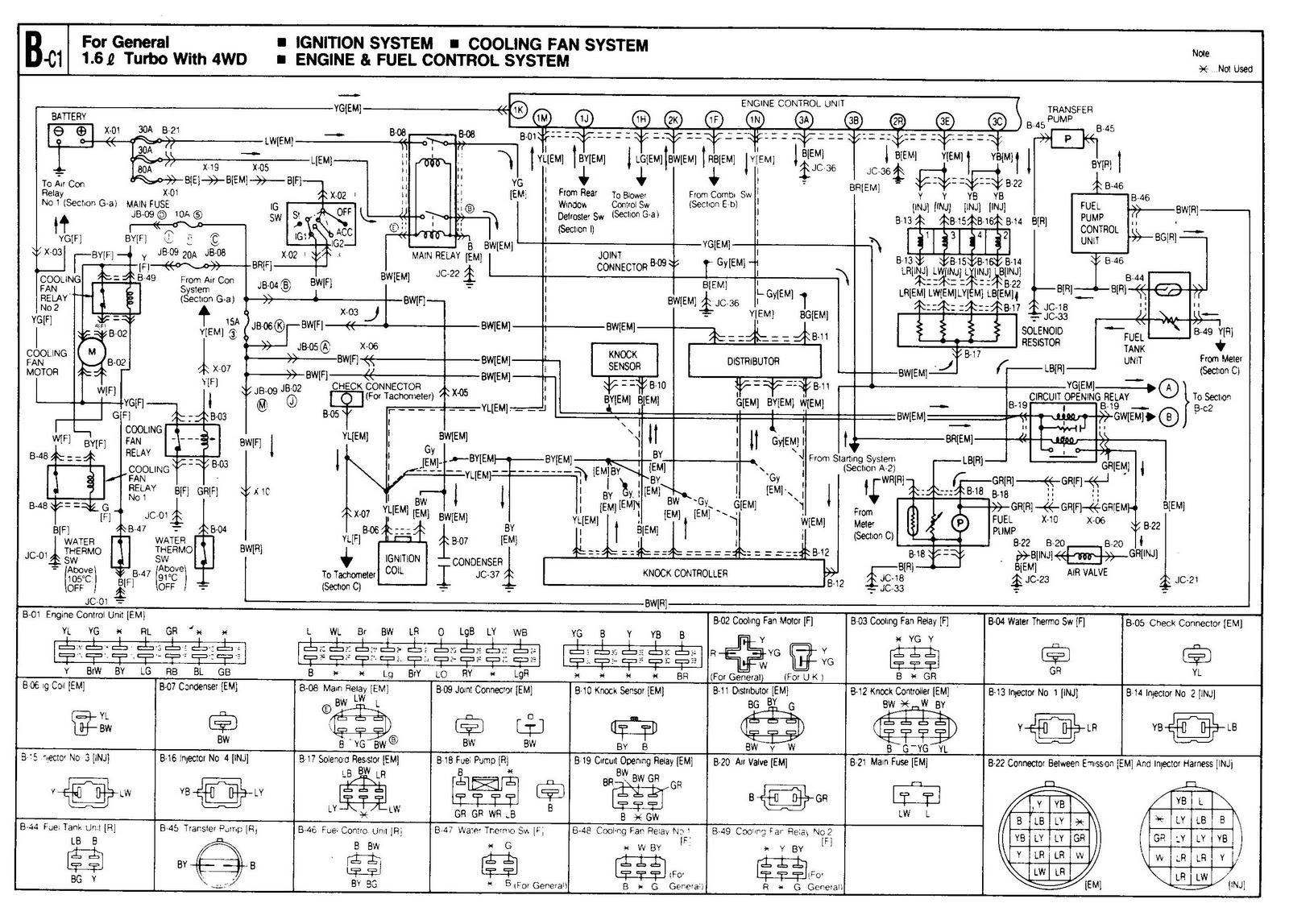 97 Mazda 626 Engine Diagram | Wiring Diagram - Automobile Wiring Diagram