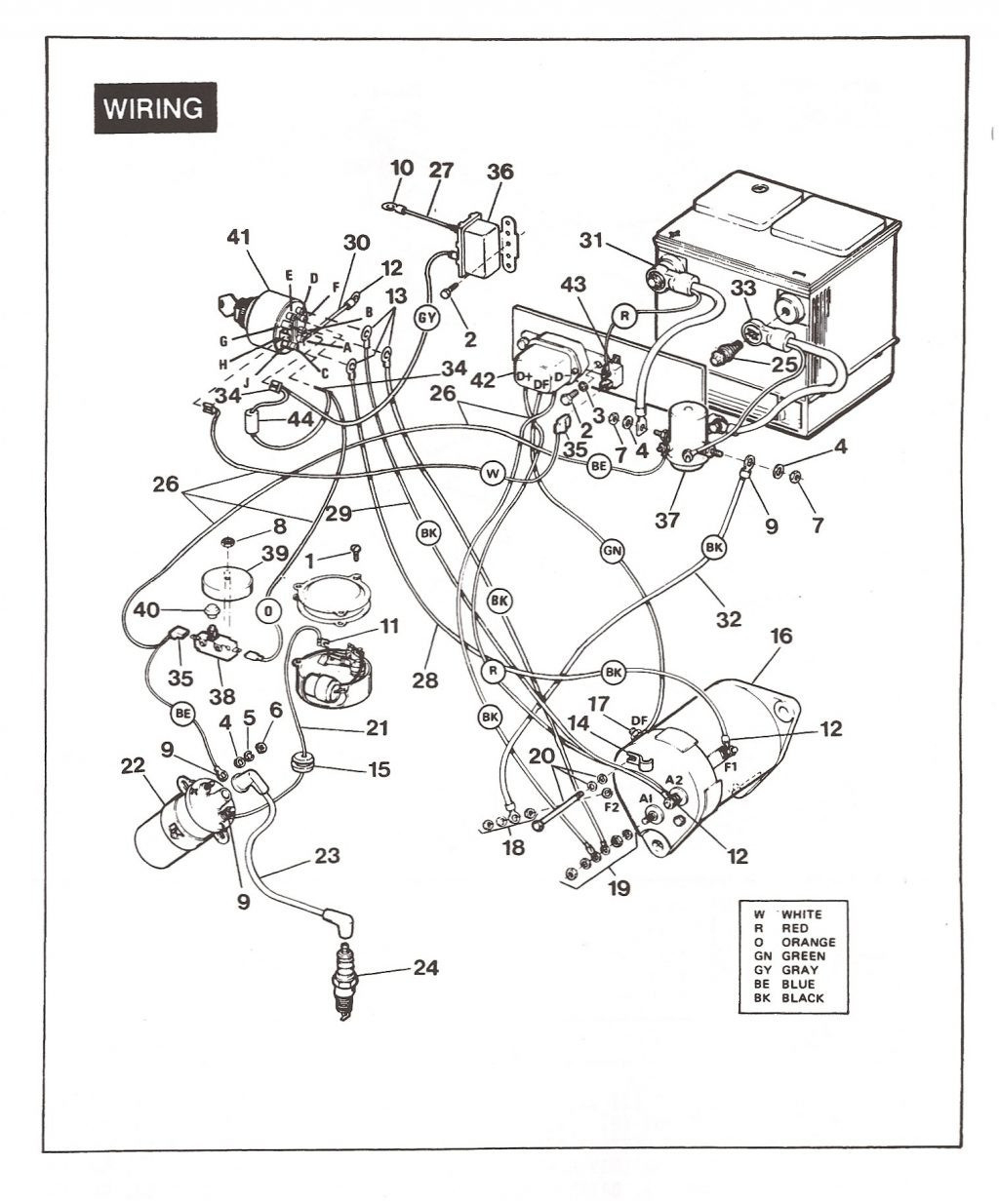 98 Ez Go Wiring Diagram Pdf | Wiring Diagram - Ez Go Golf Cart Wiring Diagram Pdf
