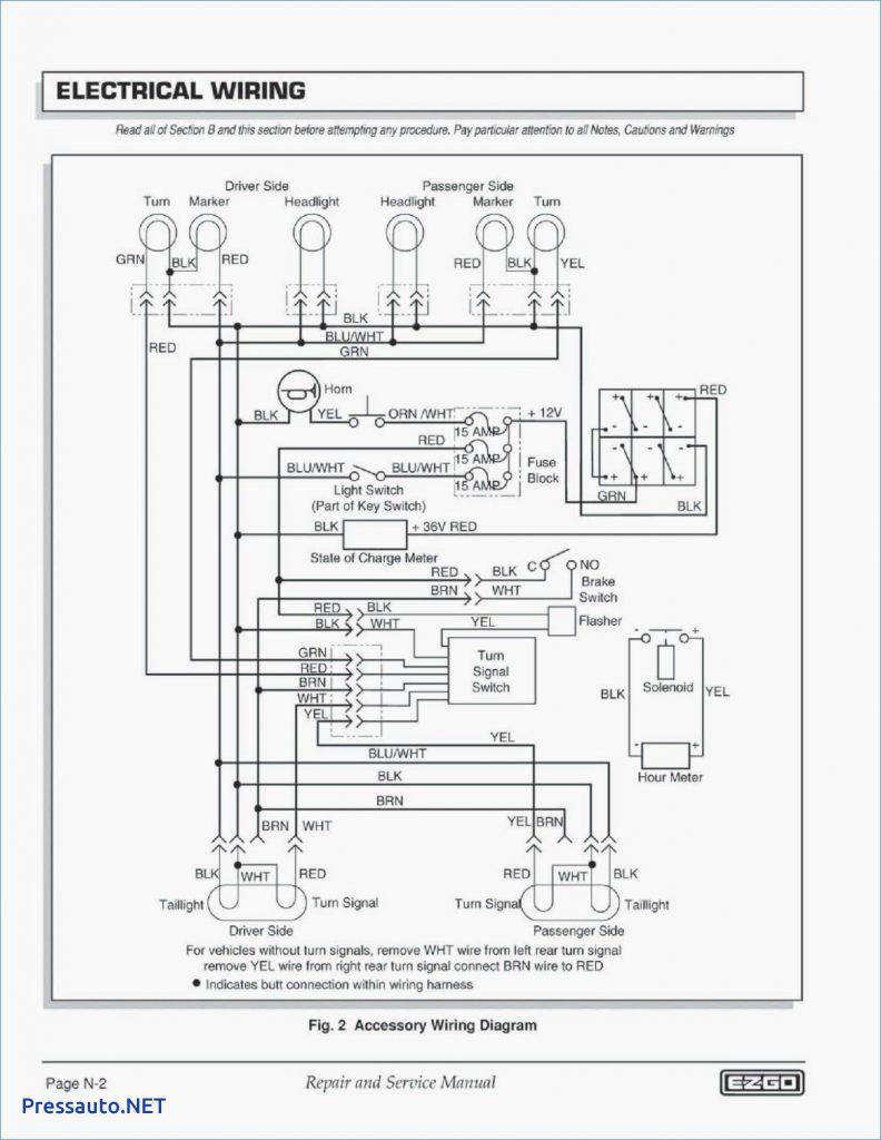 Magnificent Ez Go Wiring Diagram 36 Volt Wirings Diagram Wiring 101 Olytiaxxcnl