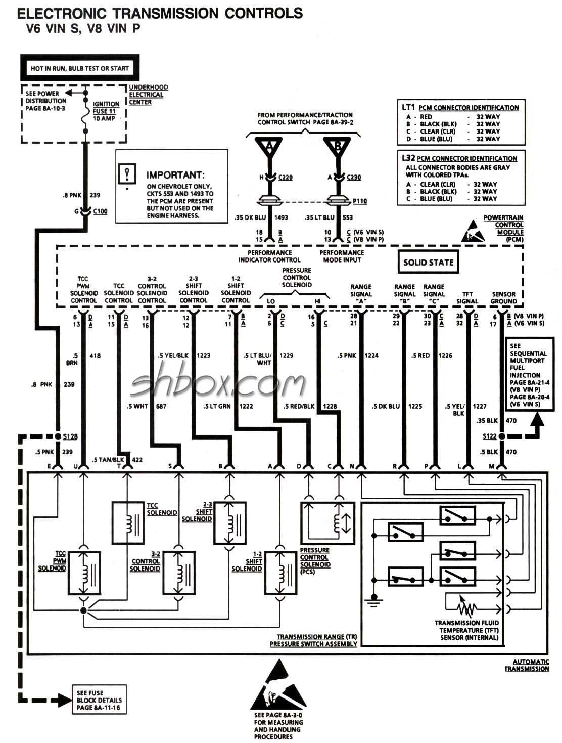 99 4L60E Wiring - Wiring Diagrams Hubs - 4L60E Neutral Safety Switch Wiring Diagram