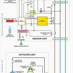 A C Unit Wiring Diagram | Schematic Diagram   Central Ac Wiring Diagram