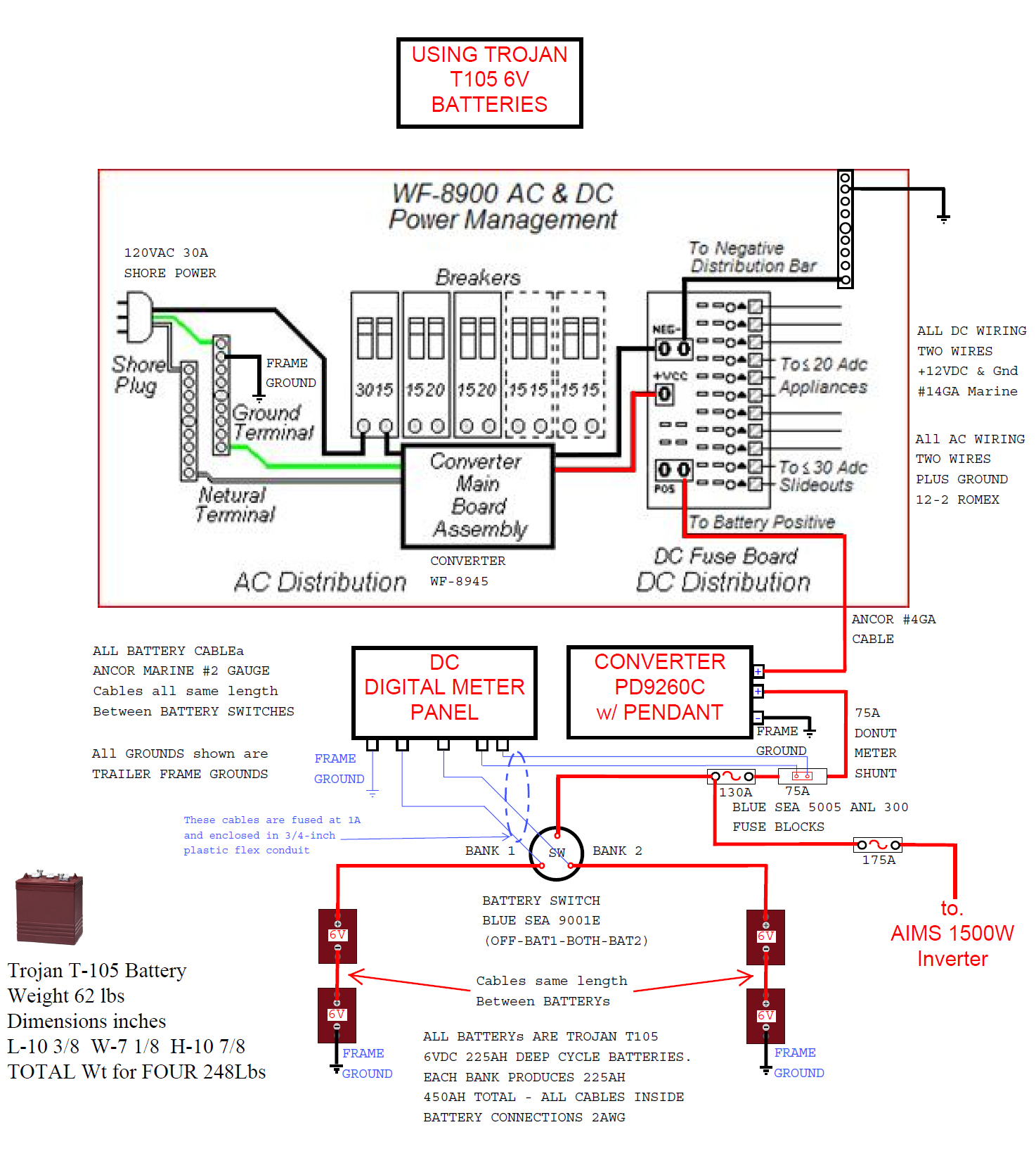 Aac Disconnect Wiring | Wiring Diagram - Rv Inverter Wiring Diagram