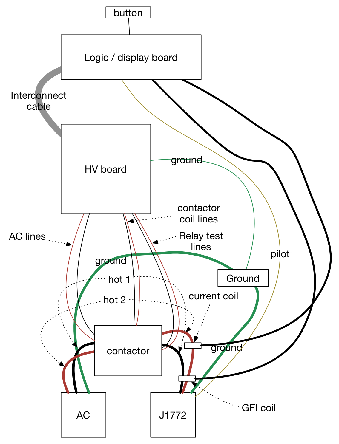 Ac Contactor Wiring Diagram 240 | Wiring Diagram - 240 Volt Contactor Wiring Diagram