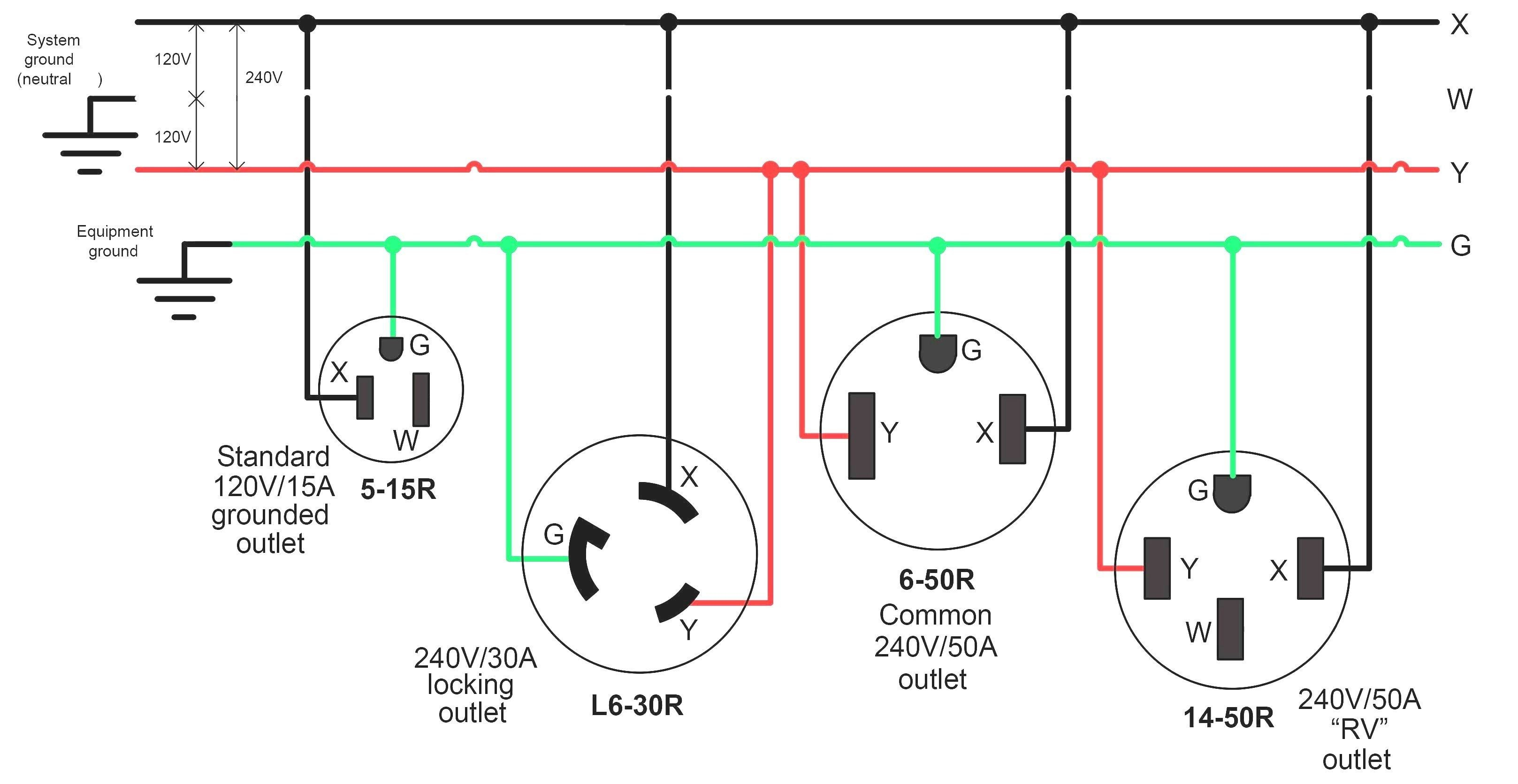 Ac Power Plugs Wire Diagram - All Kind Of Wiring Diagrams • Within - Electrical Plug Wiring Diagram