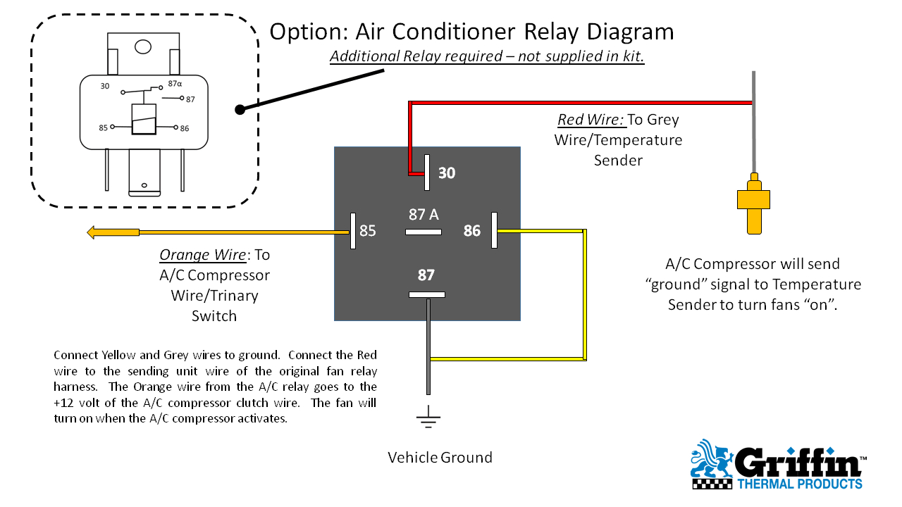 Ac Relay Wiring Diagram - Relay Wiring Diagram