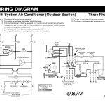 Ac Unit Wiring | Wiring Diagram   Central Ac Wiring Diagram