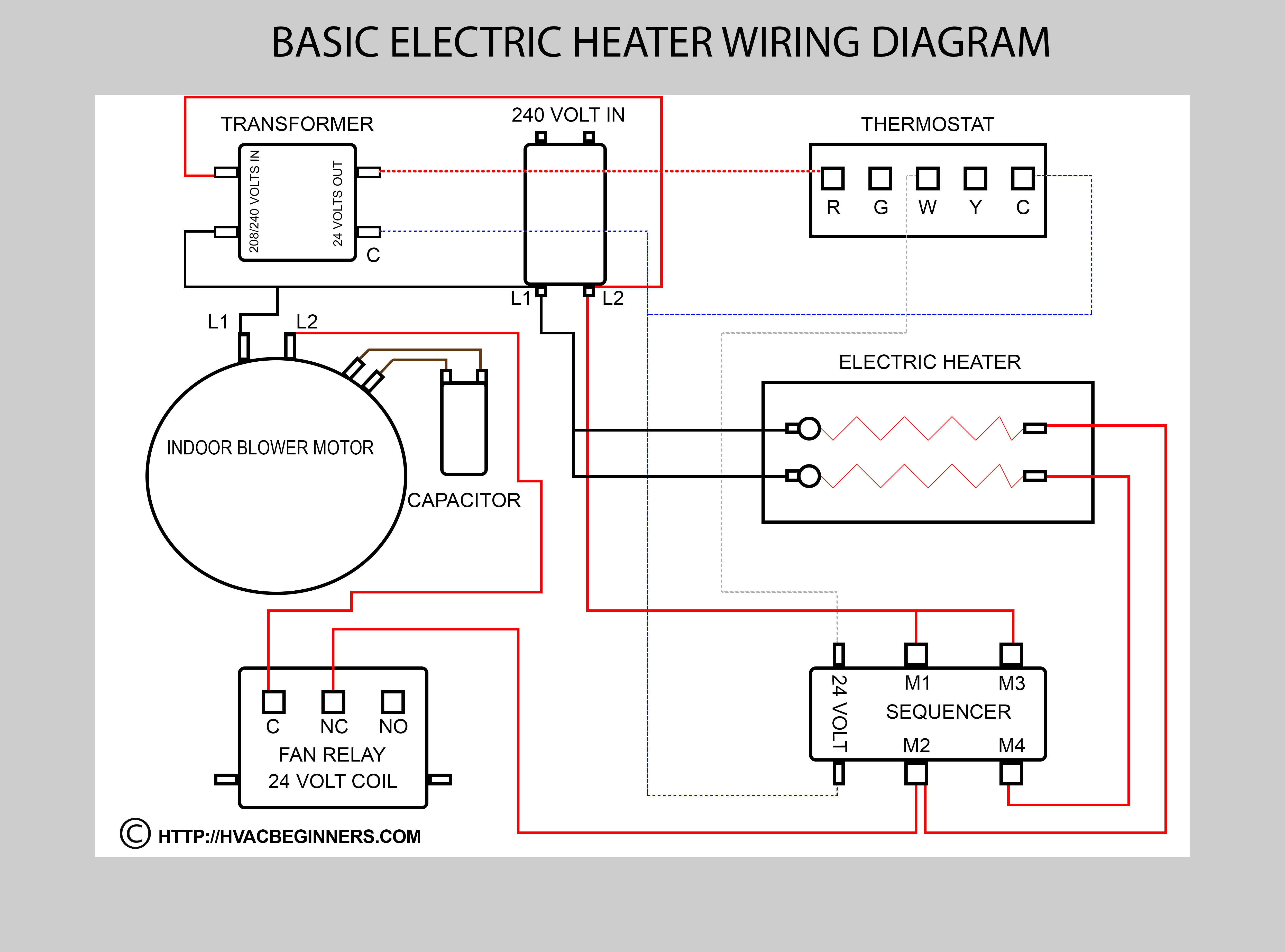 Ac Wire Diagrams | Wiring Diagram - Central Ac Wiring Diagram