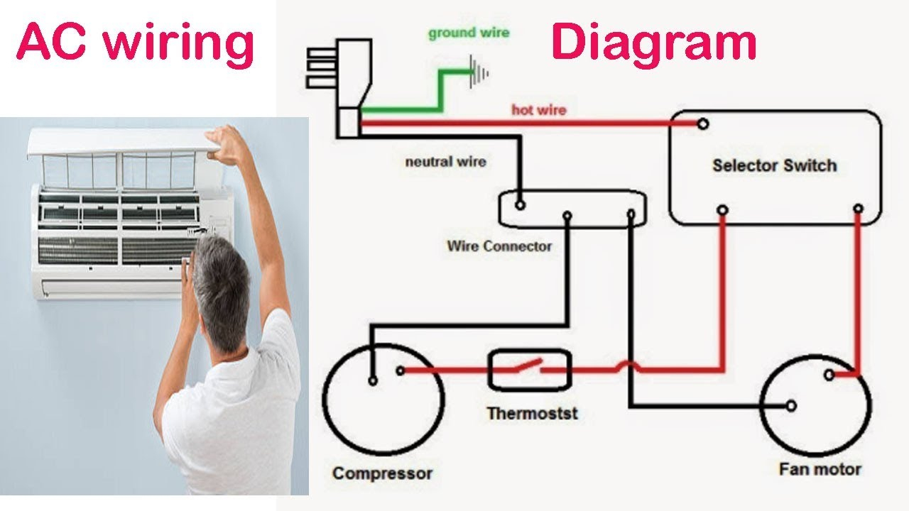 Air Conditioner Wiring Diagram Dummies - Free Wiring Diagram For You • - Air Conditioner Wiring Diagram