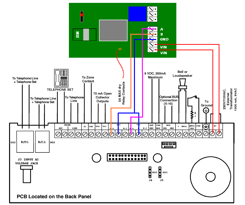 Alarm System Wiring Diagram - Wiring Diagrams Hubs - Car Alarm Wiring Diagram