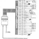 Super Alpine Car Stereo Wiring Color Codes Solutions 18 5 Hastalavista Wiring Digital Resources Funapmognl