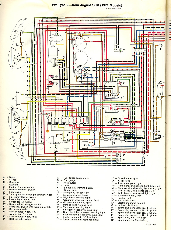 Ambulance Fuse Box | Wiring Diagram - Automobile Wiring Diagram