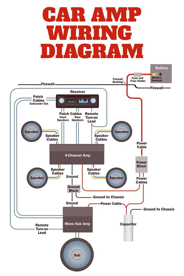 Amplifier Wiring Diagrams | Car Audio | Cars, Car Audio, Car Audio - Car Speaker Wiring Diagram
