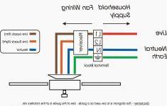 Surprising Ge Sub Panel Wiring Diagram Wirings Diagram Wiring 101 Hisonstrewellnesstrialsorg