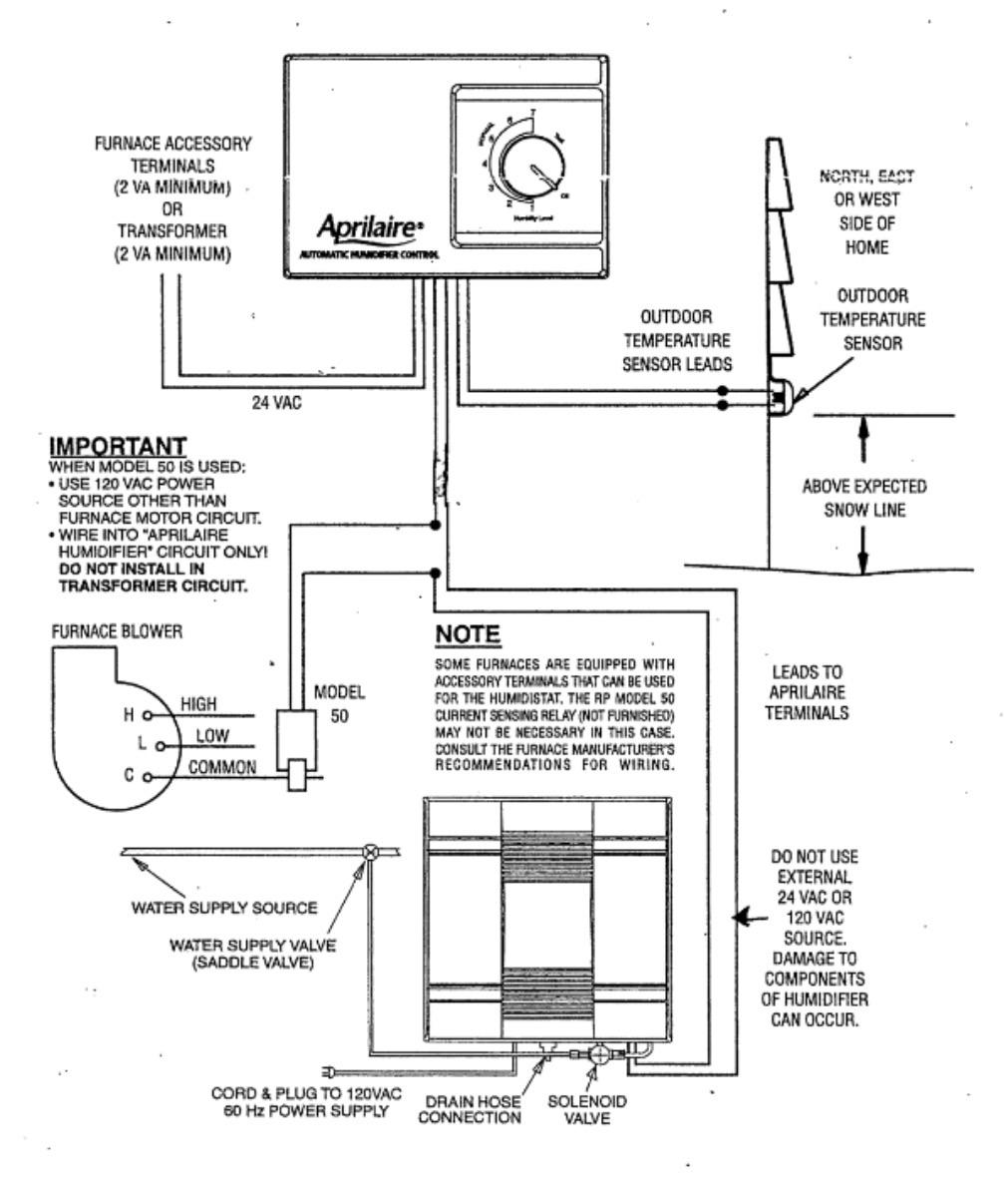Aprilaire Current Sensing Relay Wiring Diagram | Wiring Diagram - Aprilaire 600 Wiring Diagram