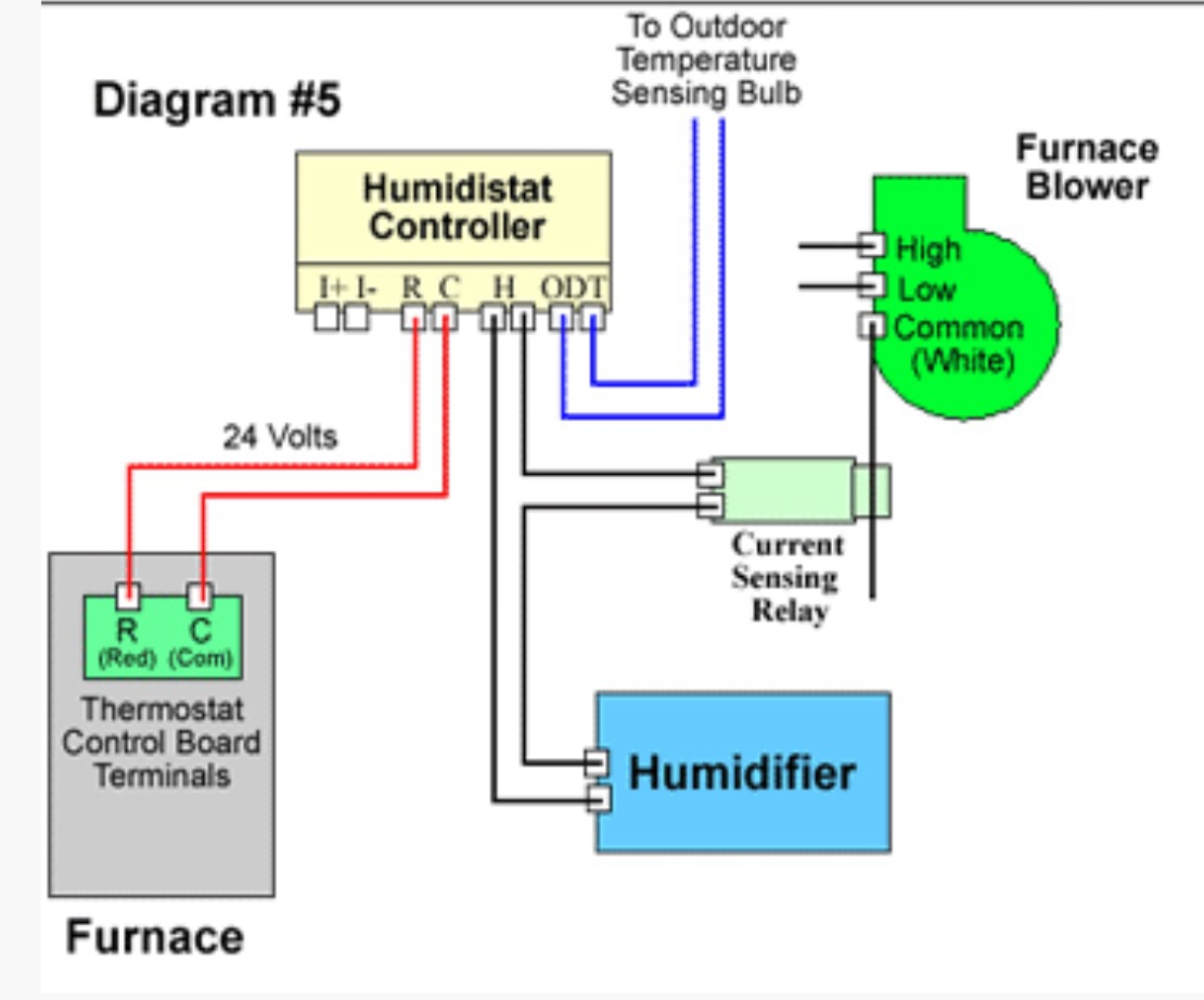 Aprilaire Humidifier Wiring Diagram | Manual E-Books - Aprilaire Humidifier Wiring Diagram