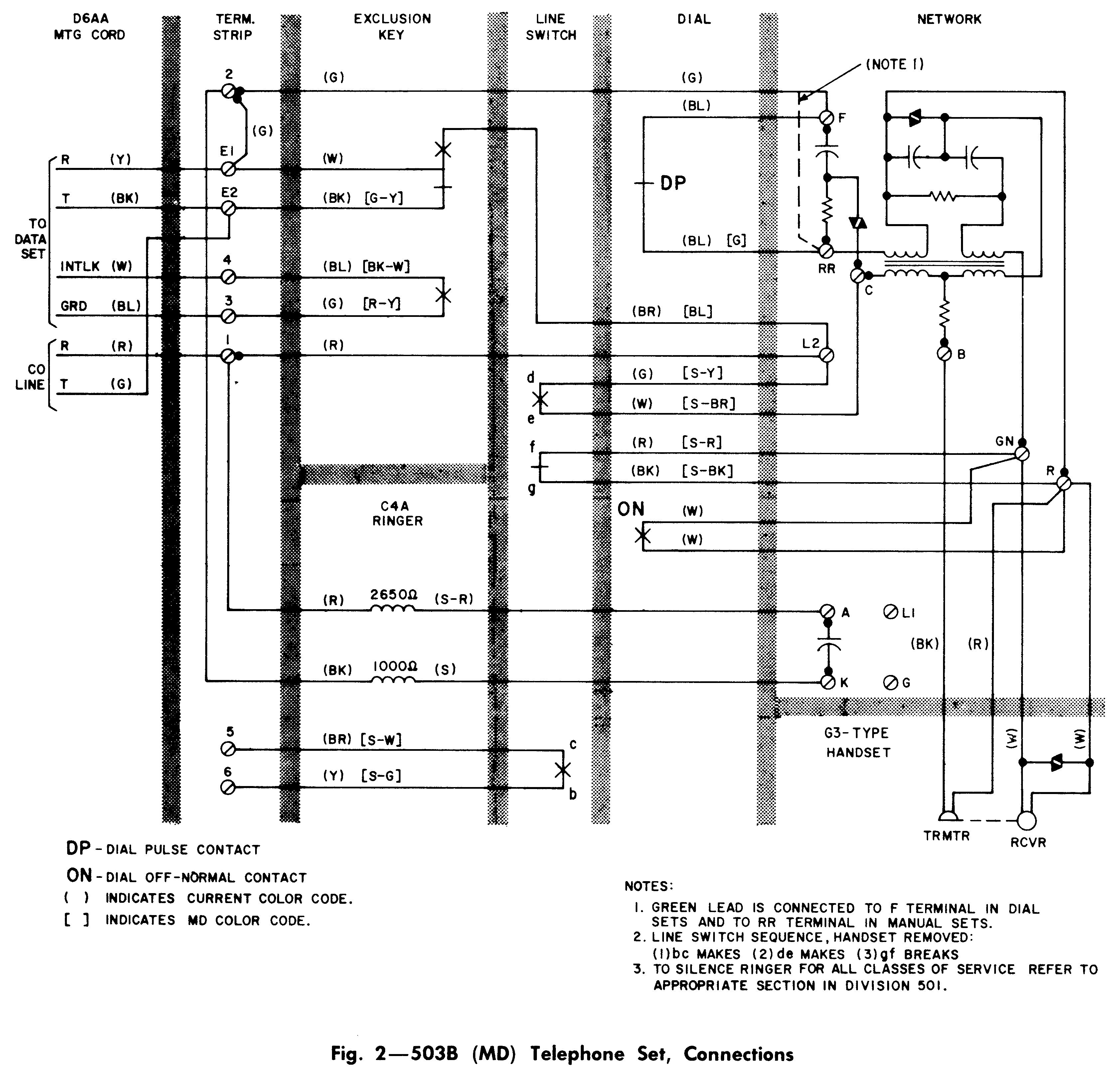 Marvelous Telephone Wiring Diagram Outside Box Wirings Diagram Wiring Cloud Venetbieswglorg
