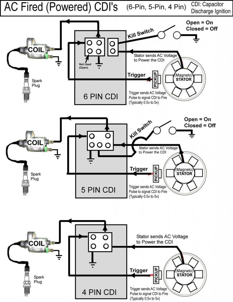 Atv Cdi Box Wiring | Wiring Library - 5 Pin Cdi Box Wiring Diagram