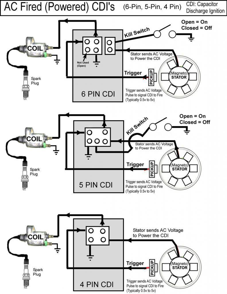 Atv Cdi Box Wiring | Wiring Library - 5 Pin Cdi Box Wiring Diagram