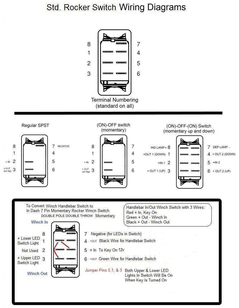 Atv Winch Rocker Switch Wiring | Wiring Diagram - Winch Rocker Switch Wiring Diagram