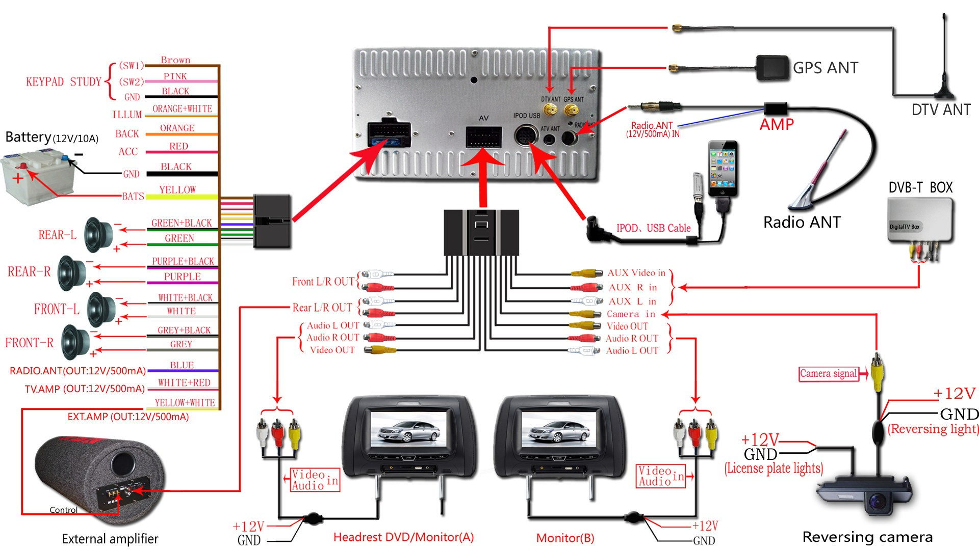 Audio Wire Diagram - Wiring Diagram Data Oreo - 2003 Ford Explorer Radio Wiring Diagram