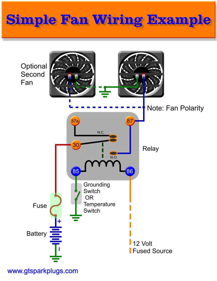 Auto Cooling Fan Wiring Diagram - Data Wiring Diagram Schematic - 2006 Pt Cruiser Cooling Fan Wiring Diagram