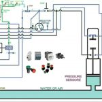 Automatic Pressure Control Starter Control Wiring And Operation   Starter Wiring Diagram