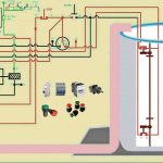 Automatic Water Level Control Starter Connection And Working   Single Phase House Wiring Diagram