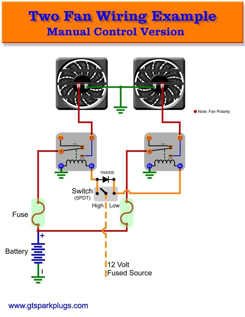 Automotive Electric Fans | Gtsparkplugs - Electric Fan Wiring Diagram