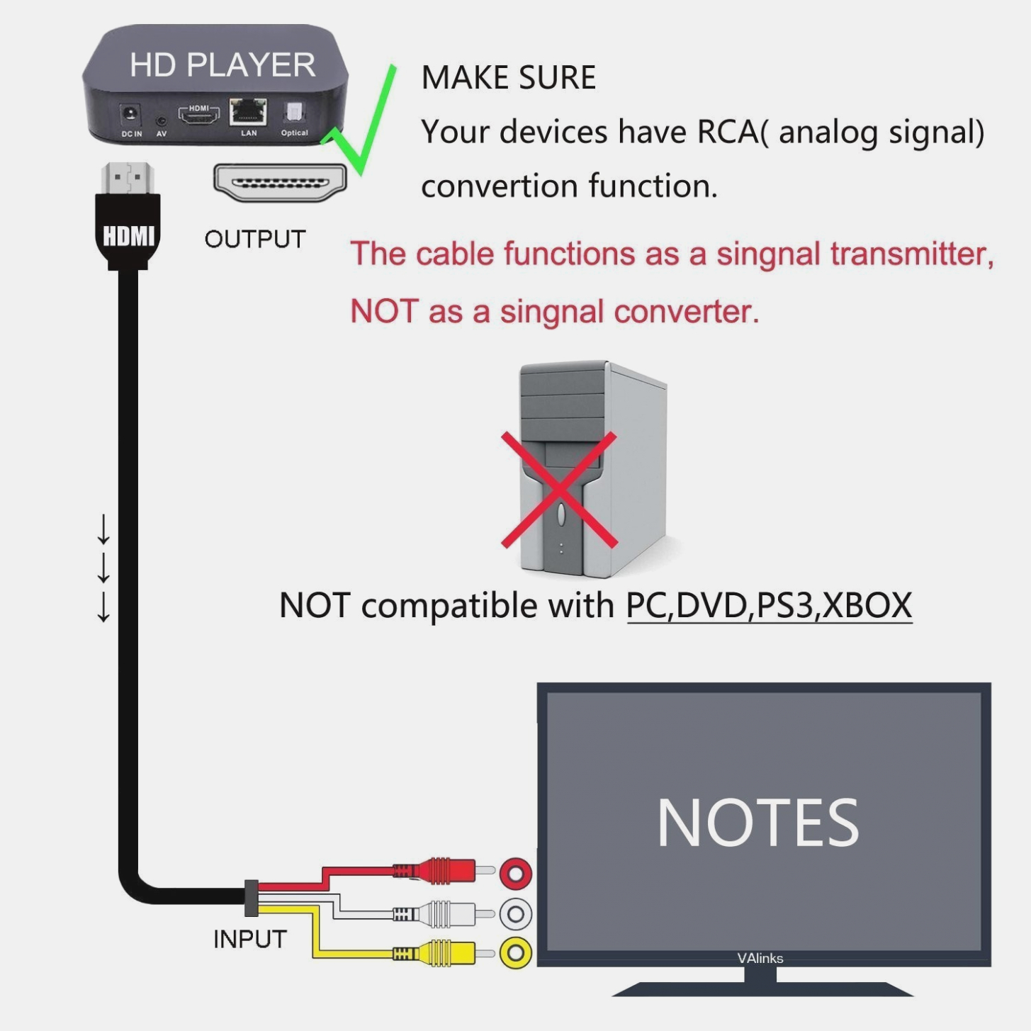 Av Cables To Usb Wiring Diagrams | Wiring Library - Micro Usb To Hdmi Wiring Diagram