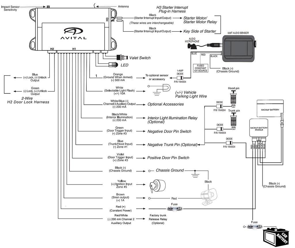 Avital Remote Start Wiring Diagram Wiring Diagram 10 7 | Hastalavista - Remote Starter Wiring Diagram