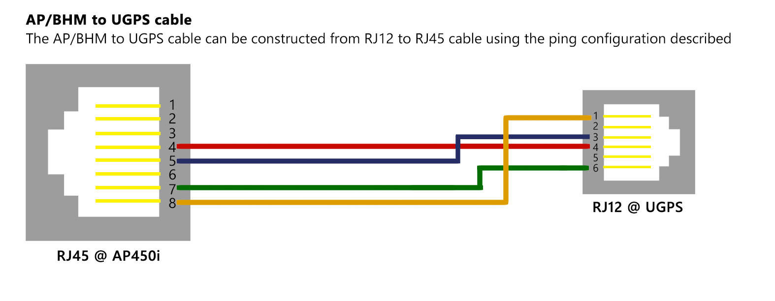 Wiring Diagram Of Rj45 Along With Rj45 Vs Rj11 Connector Moreover Rj45 And Rj11 Jack Wiring
