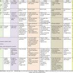 Baby And Child Development Checklist Nipissing Developmental | Perezzies   Emg Wiring Diagram