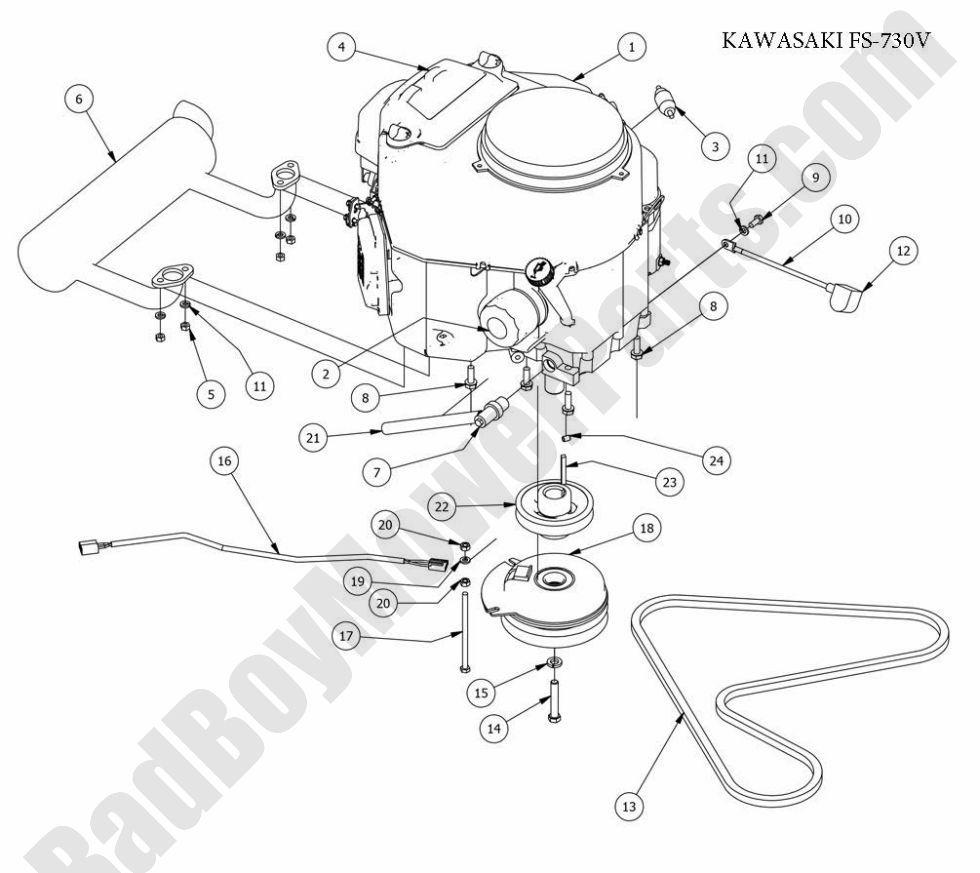 Bad Boy Wiring Diagram | Wirings Diagram Bad Boy Wiring Diagrams on bad boy accessories, bad boy parts diagram, lawn boy wiring diagram, bad boy horn diagram, bad boy controller diagram,