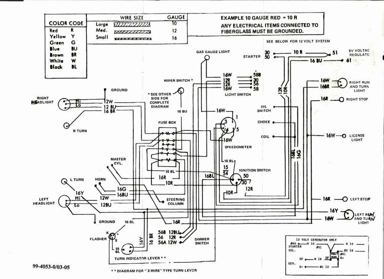Bad Boy Wiring Diagram 2012 | Wiring Diagram - Bad Boy Wiring Diagram