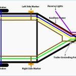 Incredible Bargman Wiring Diagram 7 Way Rv Trailer Plug At Light Kwikpik Me And Wiring 101 Akebretraxxcnl
