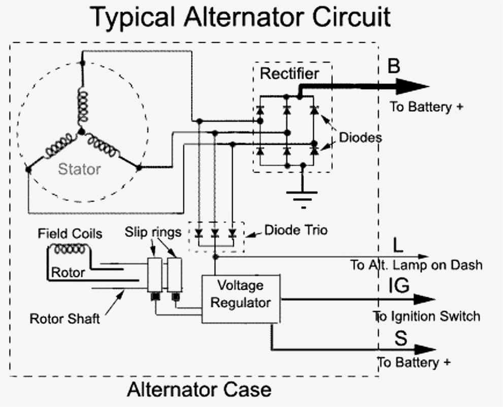 Basic Alternator Wiring Diagram | Hastalavista - Simple Alternator Wiring Diagram