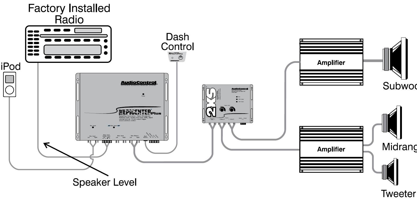 Basic Car Audio Wiring Diagram | Wiring Diagram - Car Audio Wiring Diagram