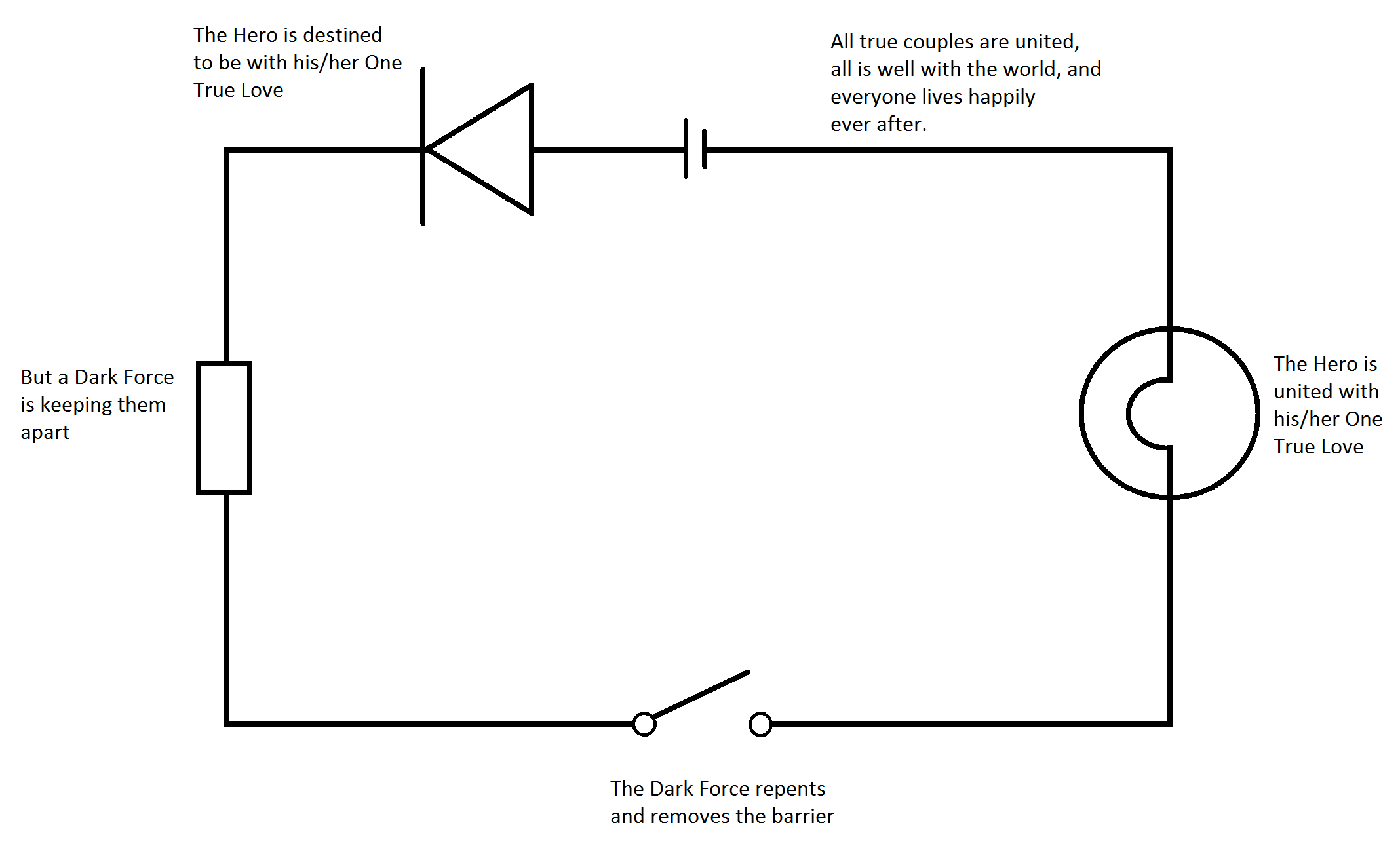 Basic Electrical Wiring Diagrams - Wiring Diagram Explained - Basic House Wiring Diagram
